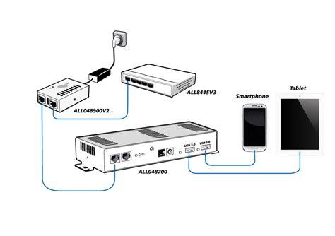 Poe Injector 25v 02ere 112270 allnet all048900v2 power ethernet injektor at 90w