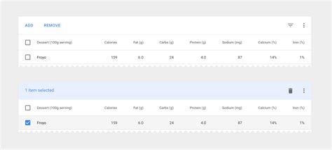 material design header exles data tables components material design