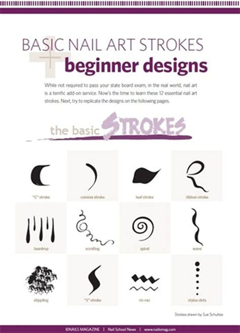 basics of design layout typography for beginners pdf handout basic nail art education nails magazine