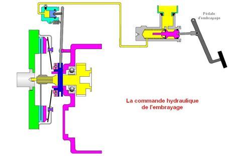 Marche Arri 232 Re Qui Craque Vito 110d 1997 M 233 Canique