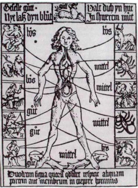 Calendario Zodiacale Segni Zodiaco Transiti