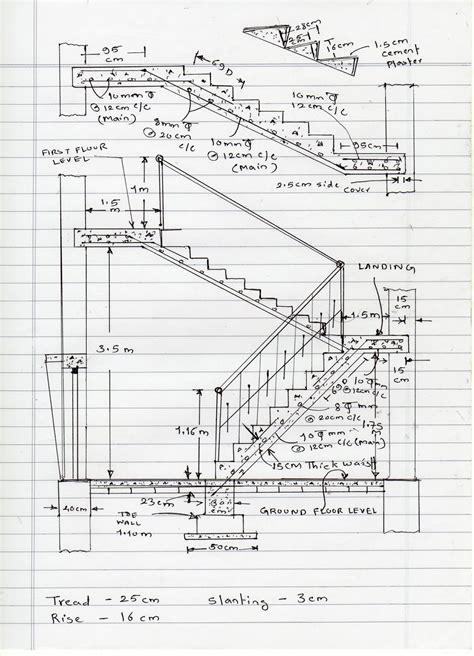 How To Calculate Staircase Concrete Quantity مجلتك المعمارية