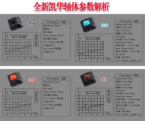 Gaming Keyboard Metal Multicolor Backlight Led Tx50 Black compact black keycool 84 multicolor mini rainbow backlight