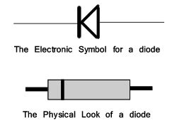 diode diagram knowledge is power access and circuits
