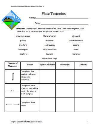 Plate Tectonics Worksheets For Middle School by Best 25 Plate Tectonics Ideas On Earth