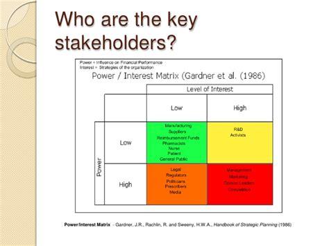 Shareholder Vs Stakeholder Essay buying essays stakeholders vs shareholders pjn cheapwritinghelp changeip org