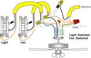 wiring for ceiling fan with light wiring a ceiling fan and light pro tool reviews