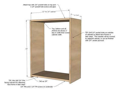 Plans For Building Kitchen Cabinets by Diy Basic Cabinet Construction Plans Plans Free