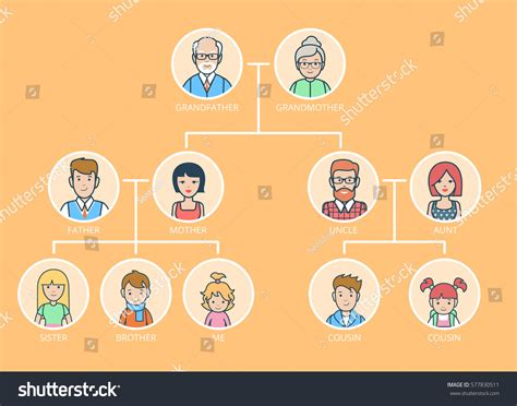 Linear Flat Family Tree Infographics Template Stock Vector 577830511 Shutterstock Family Tree Template Modern Flat Style Stock Vector 405185863