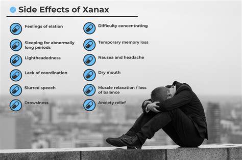 Self Detox From Xanax by Xanax Addiction Find A Xanax Addiction Rehab Center
