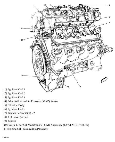 5 3 engine diagram 5 3 vortec engine wiring diagram 5 free engine image for