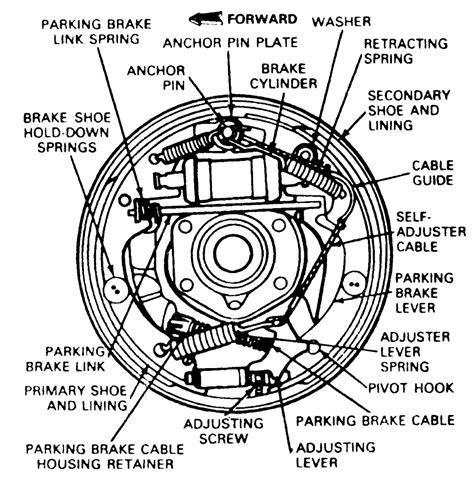 rear drum brake diagram 1990 buick lesabre 3 8l fi ohv 6cyl repair guides rear