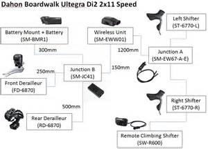 on bike journey of the boardwalk part 43 shimano di2 d fly wireless unit eww01
