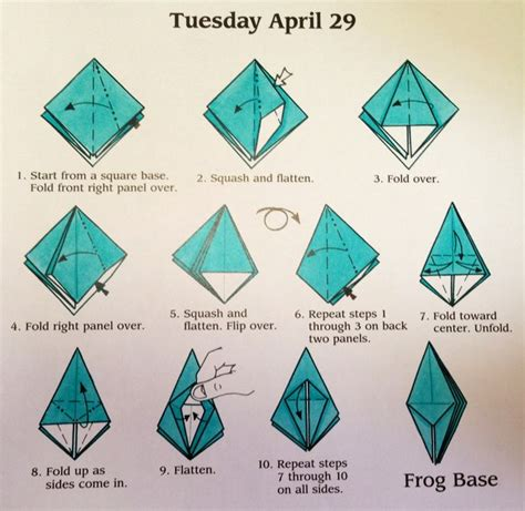 Origami Frog Directions - origami frog base diagram origami frogs