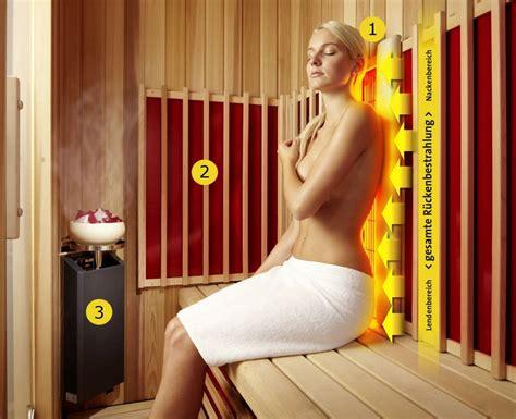 Was Ist Eine Sauna by Wie Funktioniert Eine Infrarotsauna Wie Funktioniert