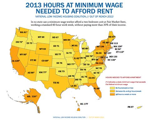 cheapest states to buy a house how many minimum wage hours needed to afford a two bedroom apartment in your state
