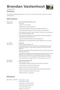 Sle Resume For Cook Canada Resume Canada Sle 100 Event Coordinator Resume Sle Canada Tom Mccreary This Resume Was