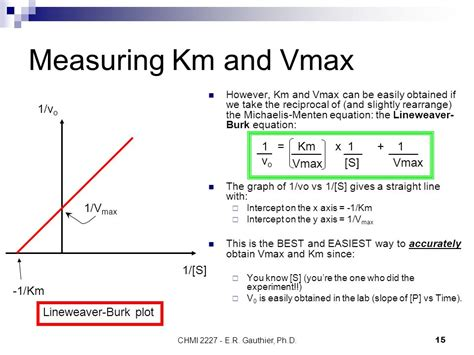 how to calculate vmax and km from a lineweaver and burk plot youtube chmi 2227e biochemistry i enzymes kinetics ppt video