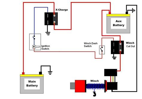 wiring diagram dual battery system dual battery system dual battery kit wiring quotes