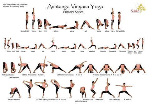 ashtanga poses chart intermediate sequence ashtanga sequence charts to
