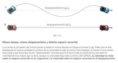 imagenes no vectoriales definicion velocidad fisicalab