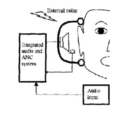 prs guitar wiring diagrams car repair manuals and wiring