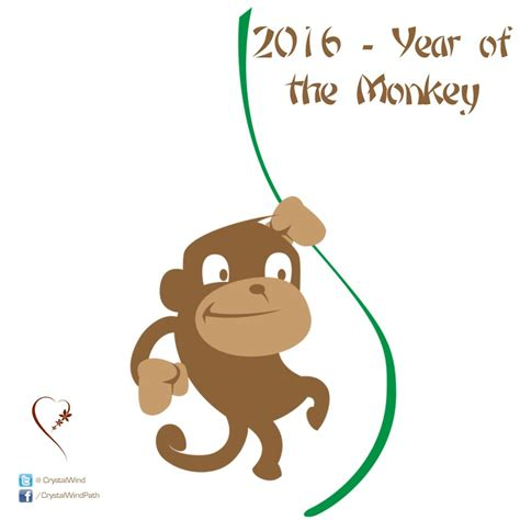 Year Of The Rat 2016 Predictions The Knownledge