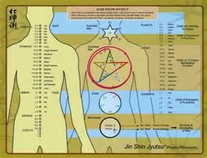 Make My Own Jewelry - large quot answer sheet quot chart jsj store jin shin jyutsu 174