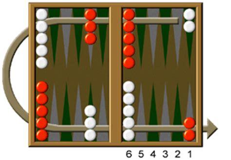 Set Up Backgammon