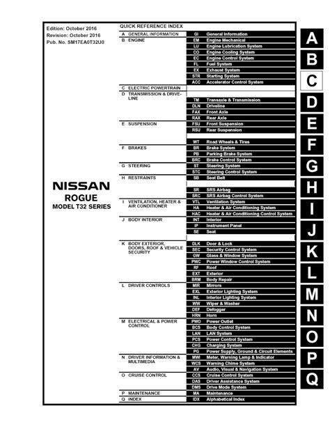 2017 nissan rogue t32 oem service and repair manual