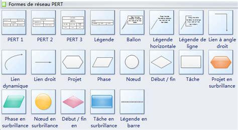 logiciel gratuit pour diagramme pert diagramme pert