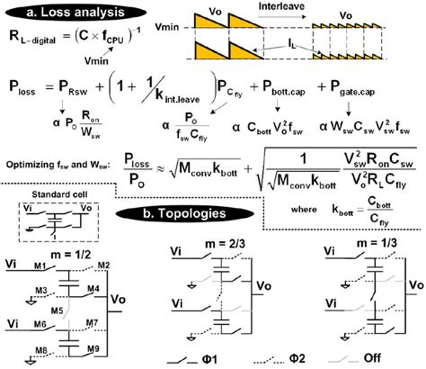 switched capacitor dc dc converter 8 1 switched capacitor dc dc converter loss analysis and standard cell