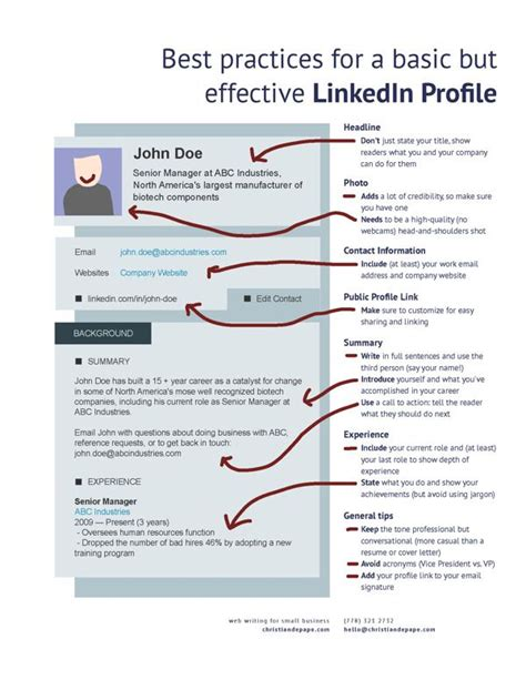 oop best practices 68 best images about linkedin infographics on