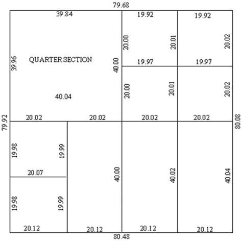 survey section layout subdivision plan regulation