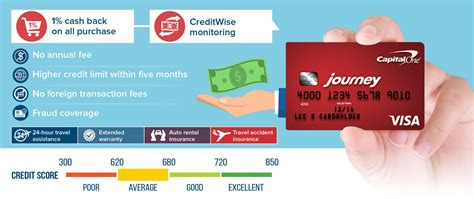 Capital One Gift Card Rewards - capital one journey card limit infocard co
