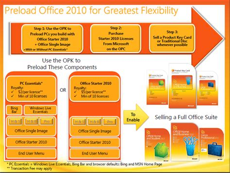 Microsoft Office Oem by Office 2010 Starter For Oems At 2 With Conditions