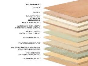 Veneer kitchen cabinets types of exterior plywood different plywood