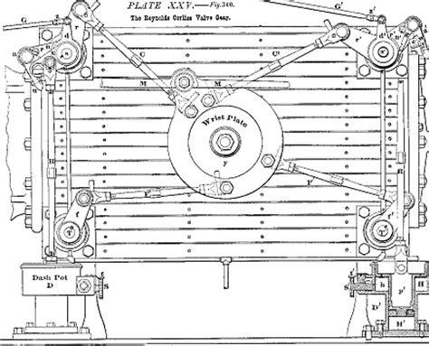 newcomen steam engine diagram corliss steam engine diagram newcomen steam engine diagram