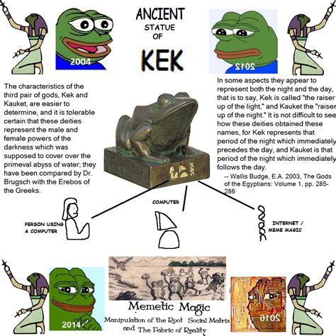 Kek Meme - kek meme magic know your meme