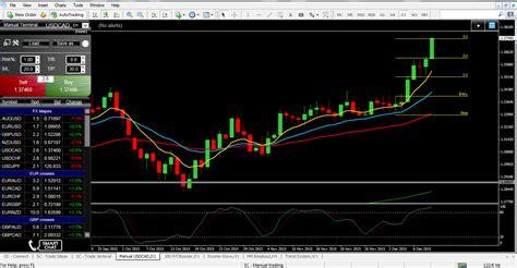 forex trading tutorial in hindi pdf forex market meaning in urdu
