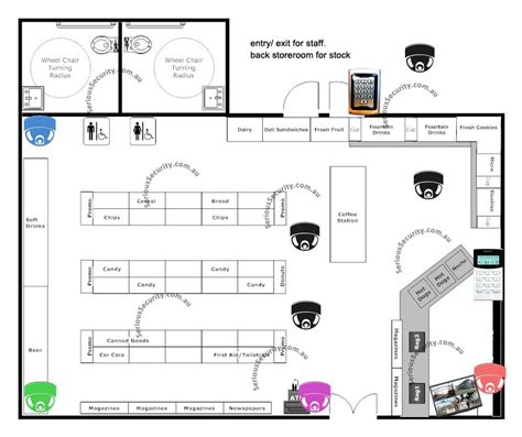 floor plan of a store convenience grocery store security package serious
