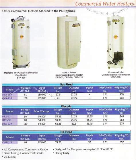 Water Heater Ph 5rx commercial water heaters philippines