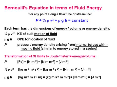 Unit Credit Formula bernoulli s equation related keywords bernoulli s