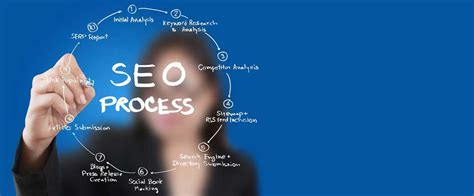 Seo Specialists 1 by Melbourne Seo Services Top 5 Tips On Ranking Your