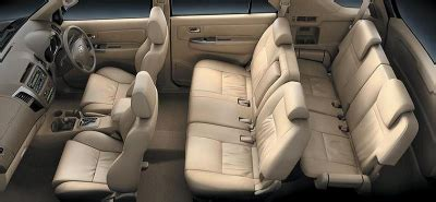 Luxury Power Outlets by New 2016 2015 Toyota Fortuner Crossover Sport Utility