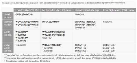android get screen size android screen sizes stack overflow