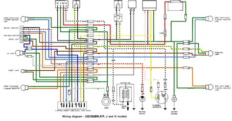 honda cg125 wiring diagram commuter motorcycle free