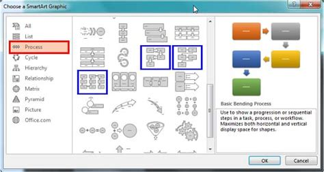 word smartart flowchart image gallery smartart symbol
