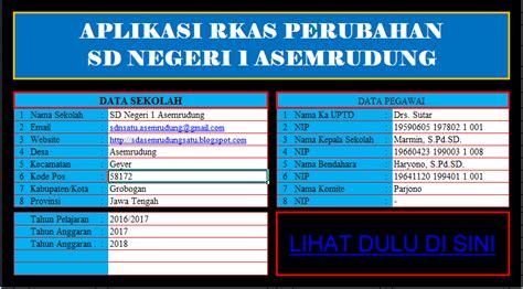 download rkas 2015 sd download rkas perubahan lengkap juknisnya sd negeri 1