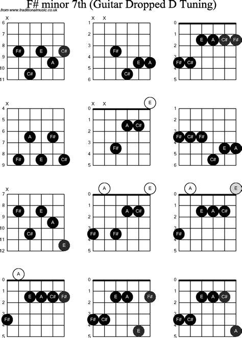 F Sharp 7 Guitar Chord